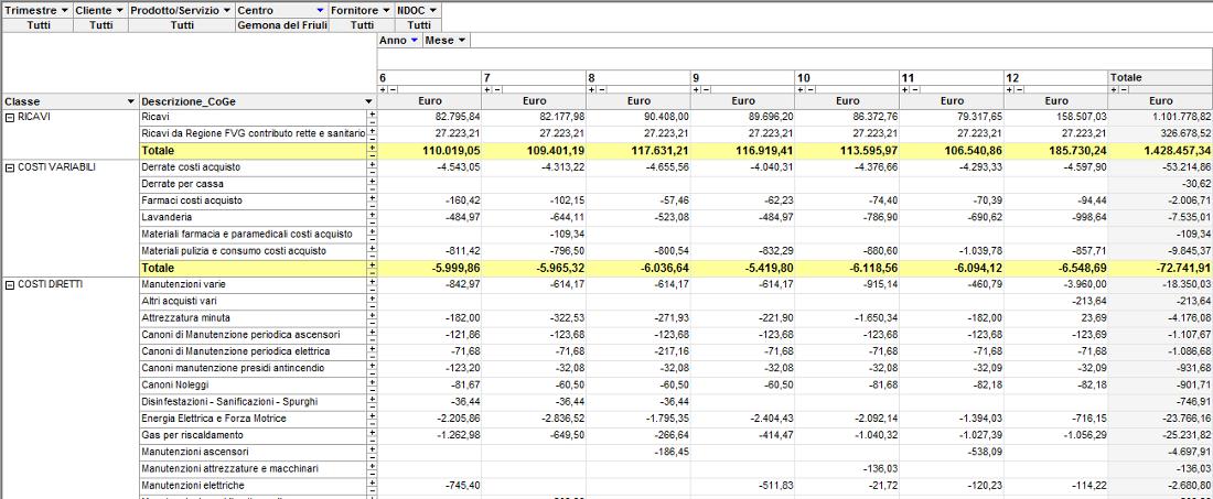Software contabilit analitica n os - Diversi a diversi contabilita ...